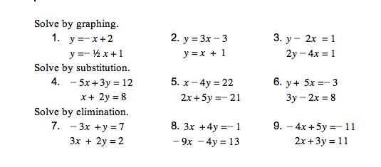 Lesson Plans for Math | Education.com
